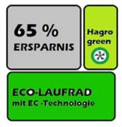 Ecolaufrad